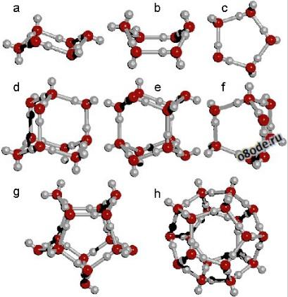 nanoklastry
